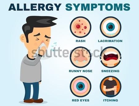 Allergiavizsgálat